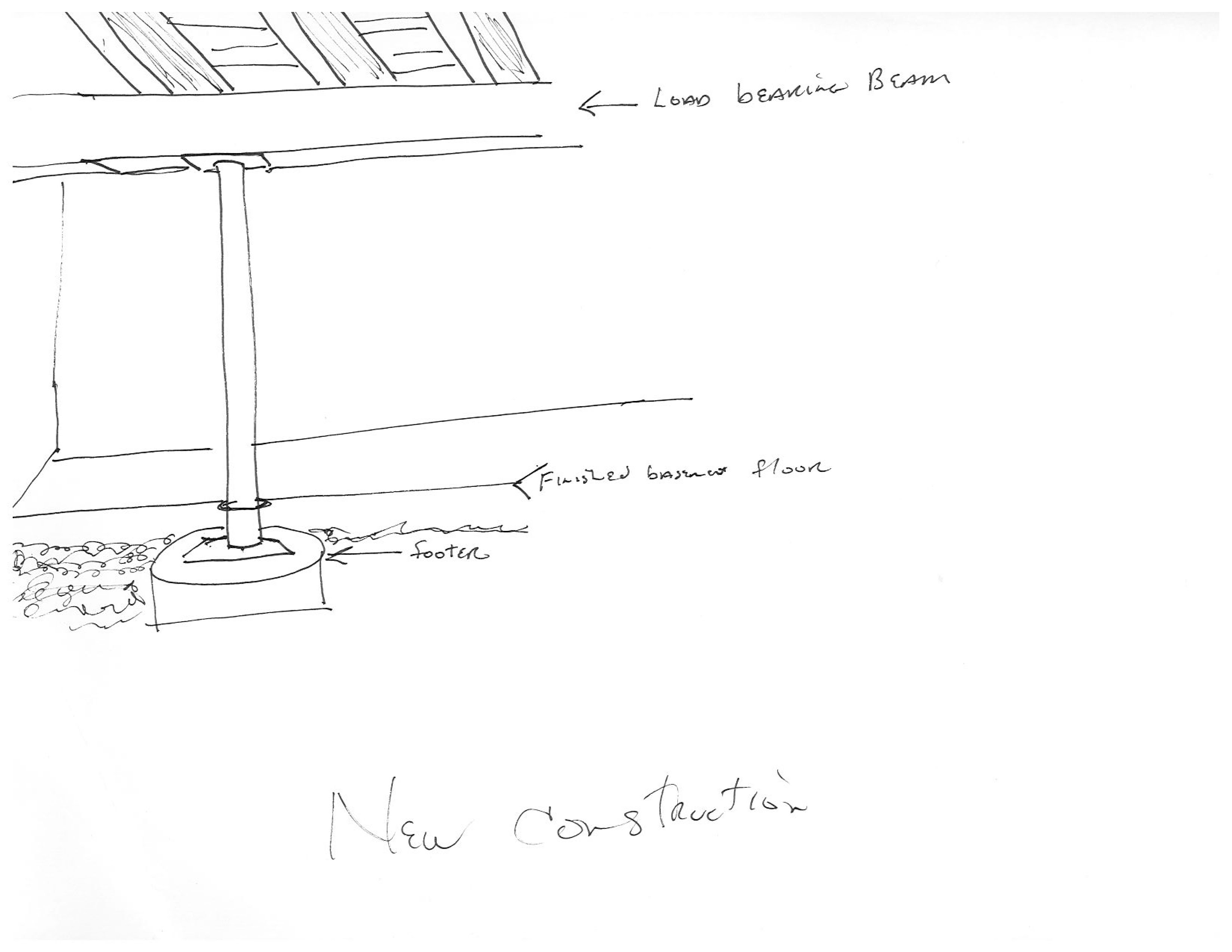 Lally Column as a load bearing beam.