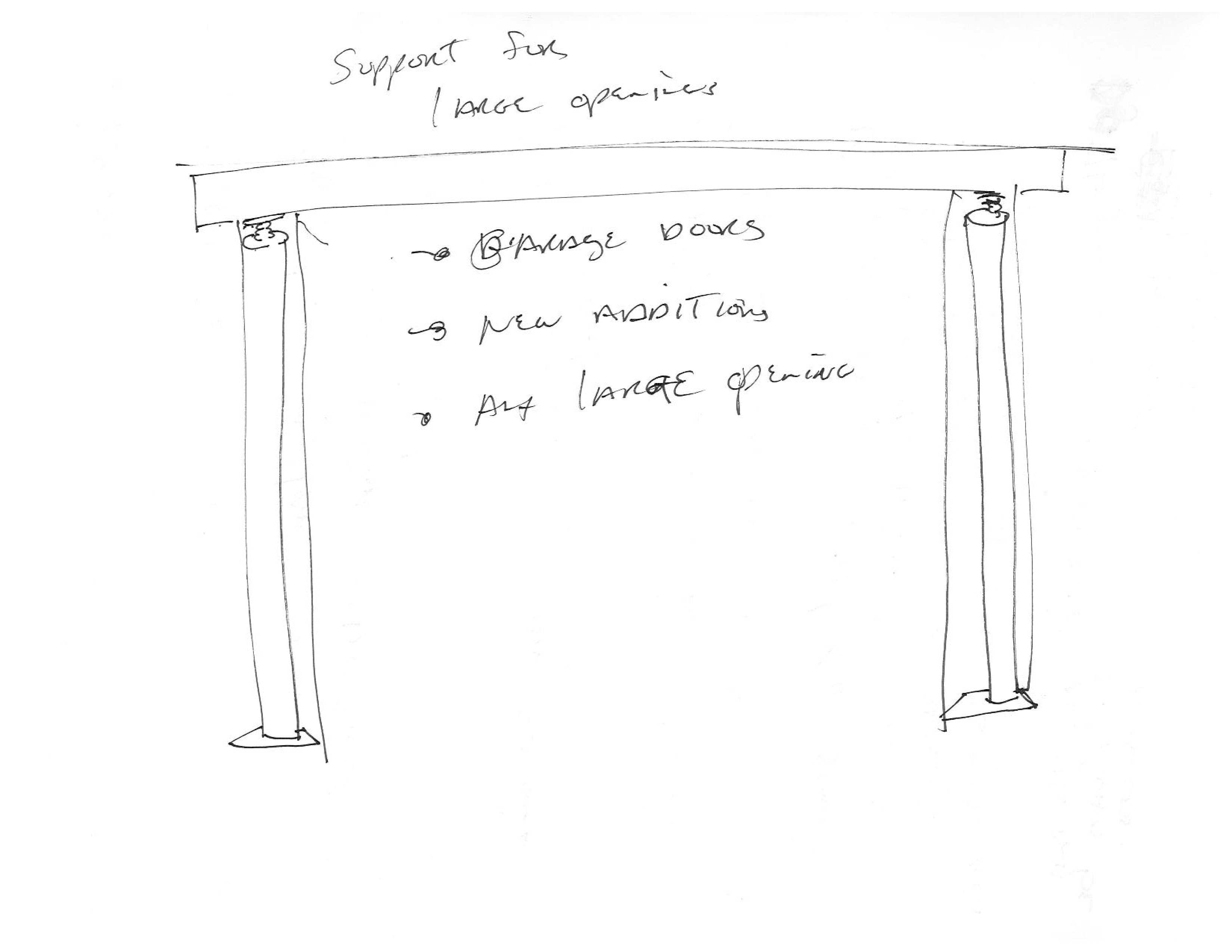 Lally Column Installation Guide | Lally Column | Custom Sizes